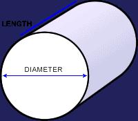 Foam Neck Roll shape